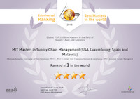 Luxembourg Centre for Logistics and Supply Chain Management