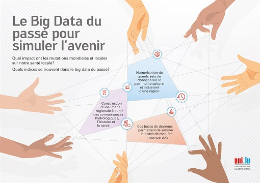 Big data du passé